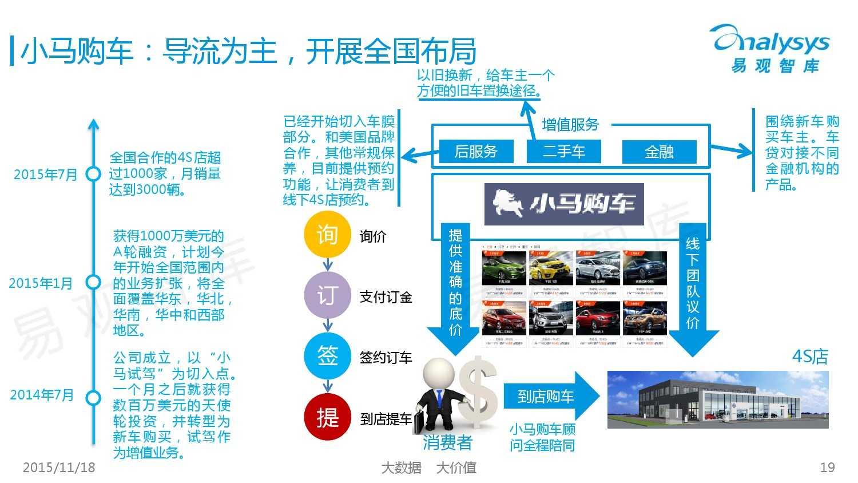 中国新车电子商务市场盘点专题研究报告-2015年上半年 01_000019