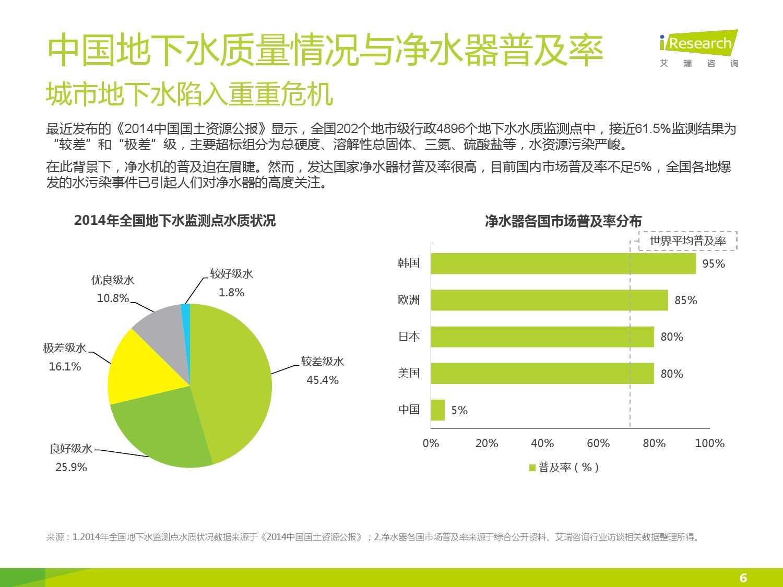 中国社区水质报告第一期_000006