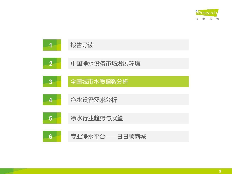 中国社区水质报告第一期_000009