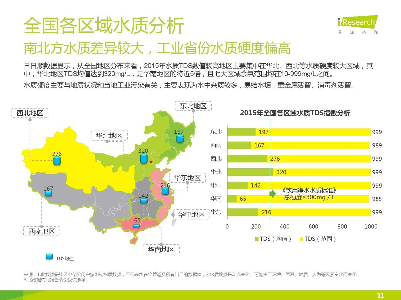 中国社区水质报告第一期_000011