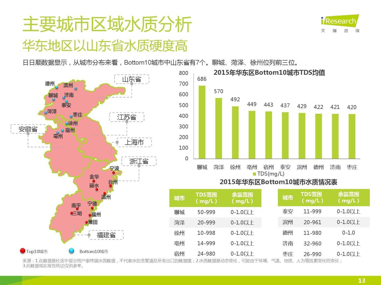 中国社区水质报告第一期_000013