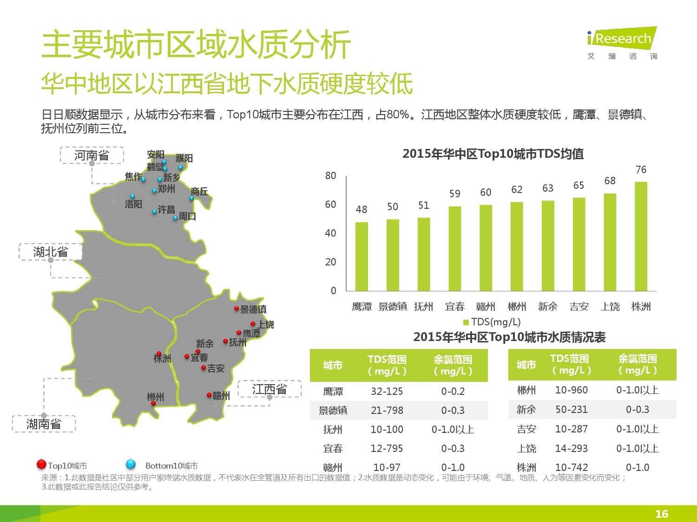 中国社区水质报告第一期_000016