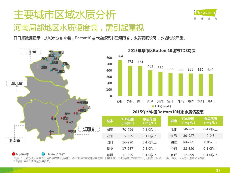 中国社区水质报告第一期_000017