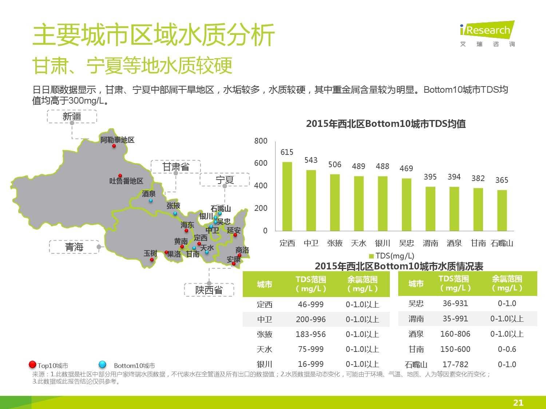 中国社区水质报告第一期_000021
