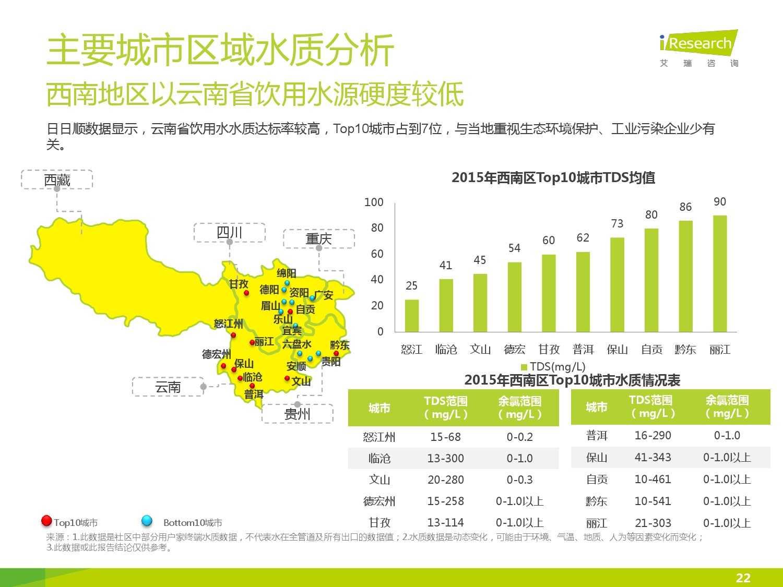 中国社区水质报告第一期_000022