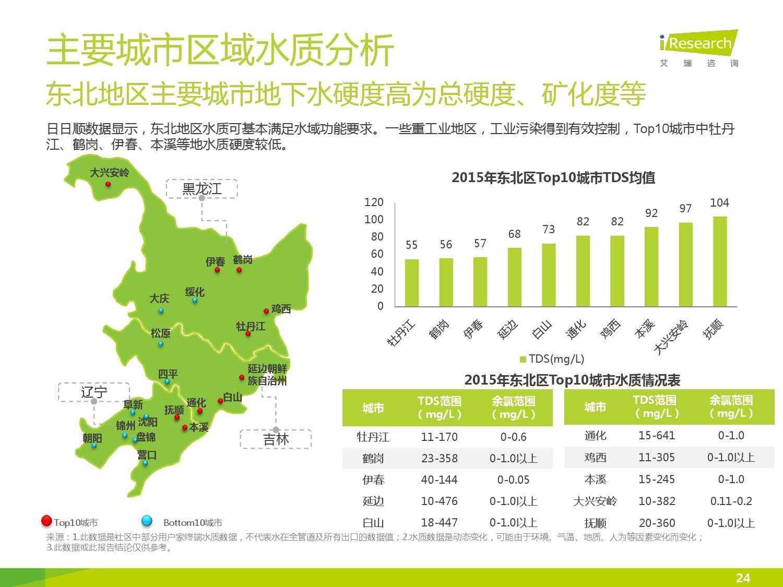 中国社区水质报告第一期_000024