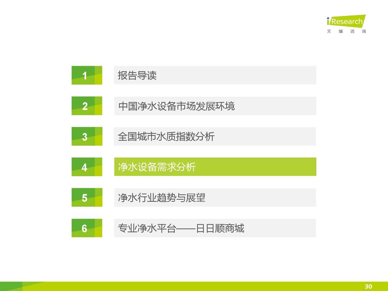 中国社区水质报告第一期_000030