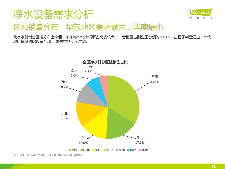 中国社区水质报告第一期_000031