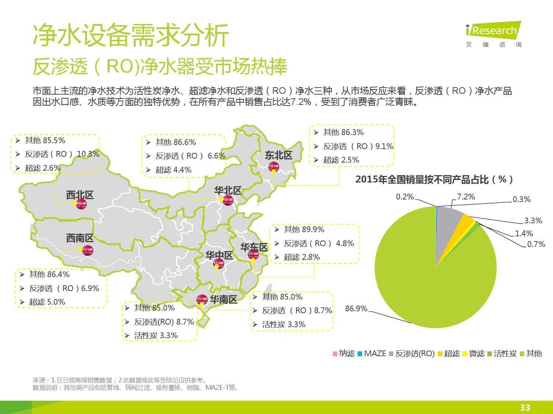 中国社区水质报告第一期_000033