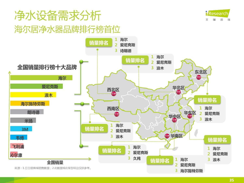 中国社区水质报告第一期_000035