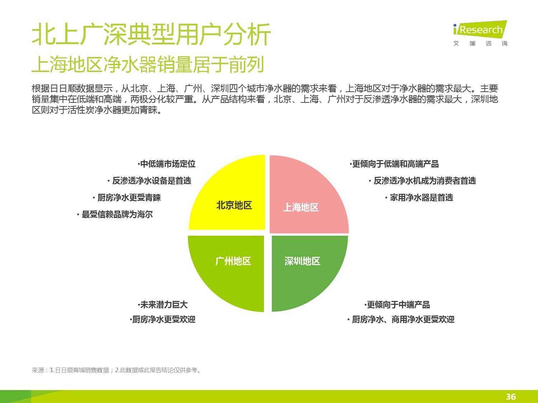 中国社区水质报告第一期_000036