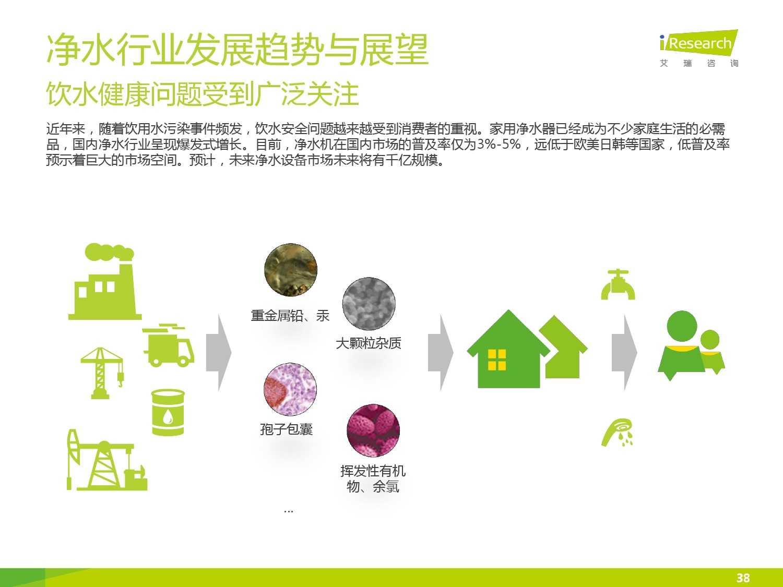 中国社区水质报告第一期_000038