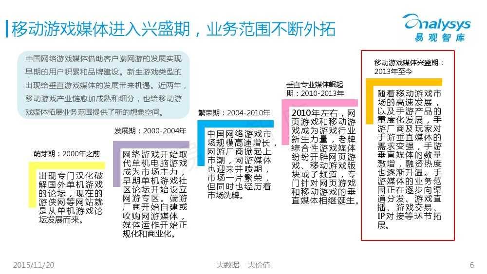 中国移动游戏媒体市场专题研究报告2015 01_000006