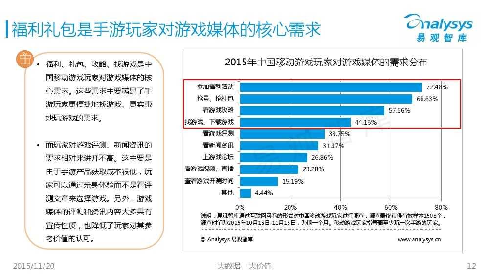 中国移动游戏媒体市场专题研究报告2015 01_000012