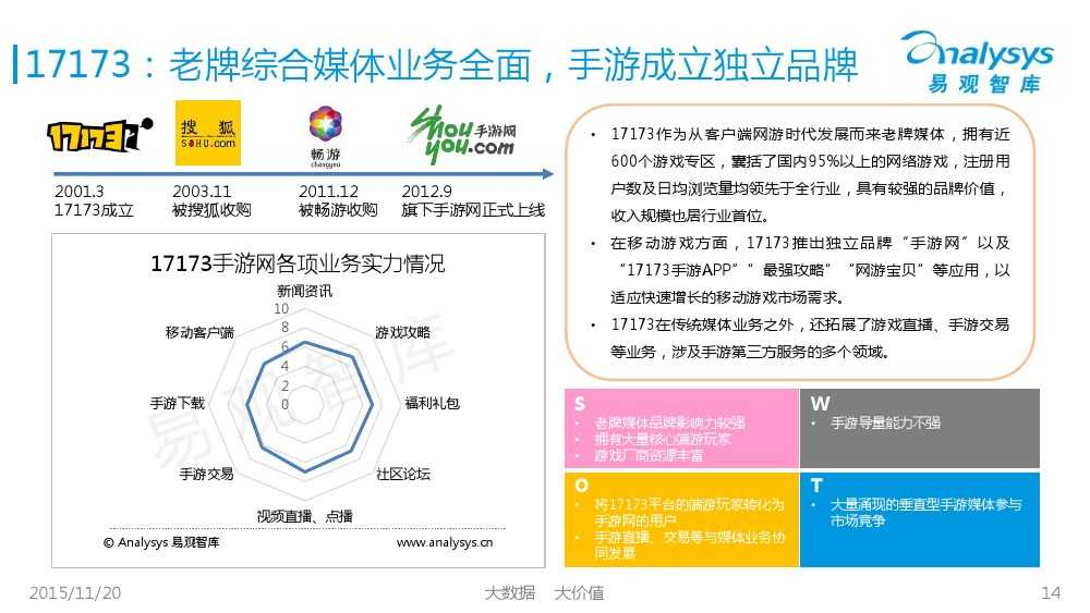 中国移动游戏媒体市场专题研究报告2015 01_000014