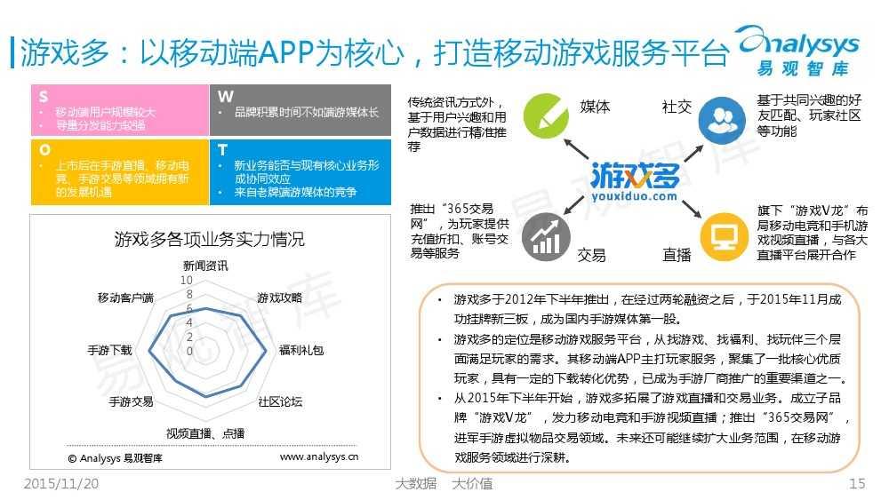 中国移动游戏媒体市场专题研究报告2015 01_000015