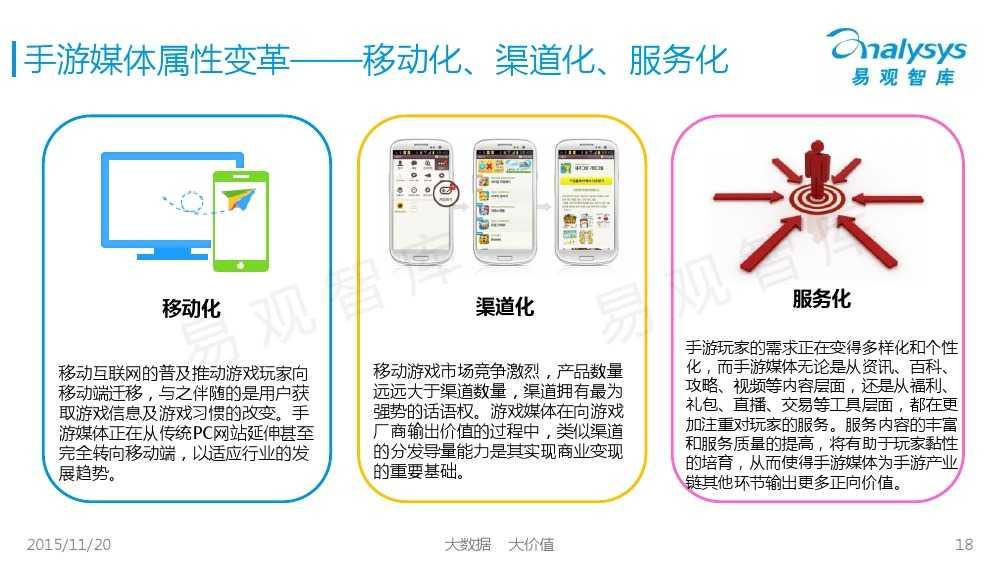 中国移动游戏媒体市场专题研究报告2015 01_000018