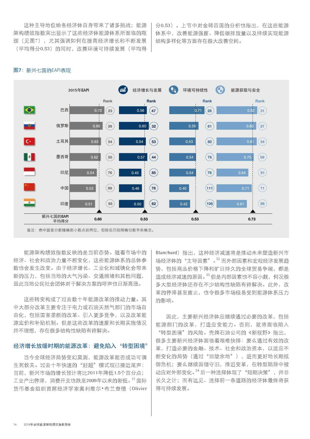埃森哲:2015年全球能源架构绩效指数报告_000014