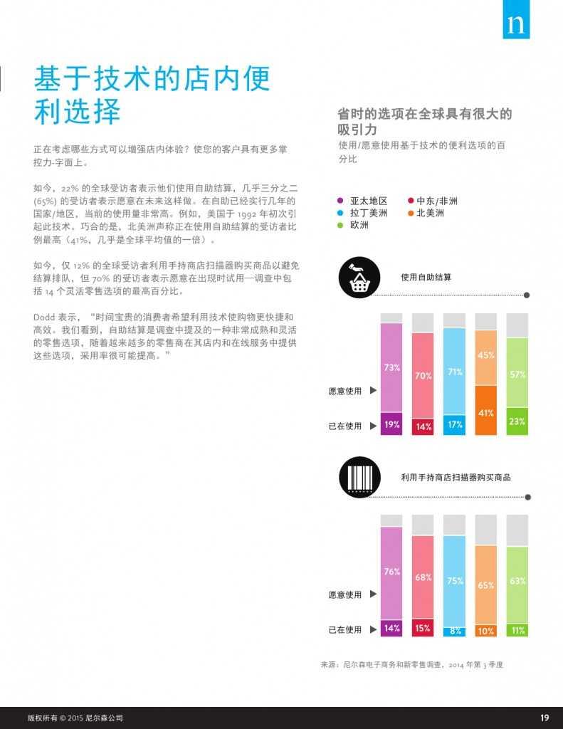 杂货店的未来:电子商务,数字技术及变化中的全球购物偏好_000019
