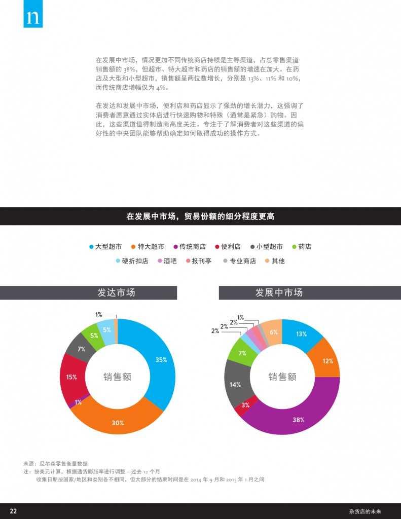 杂货店的未来:电子商务,数字技术及变化中的全球购物偏好_000022