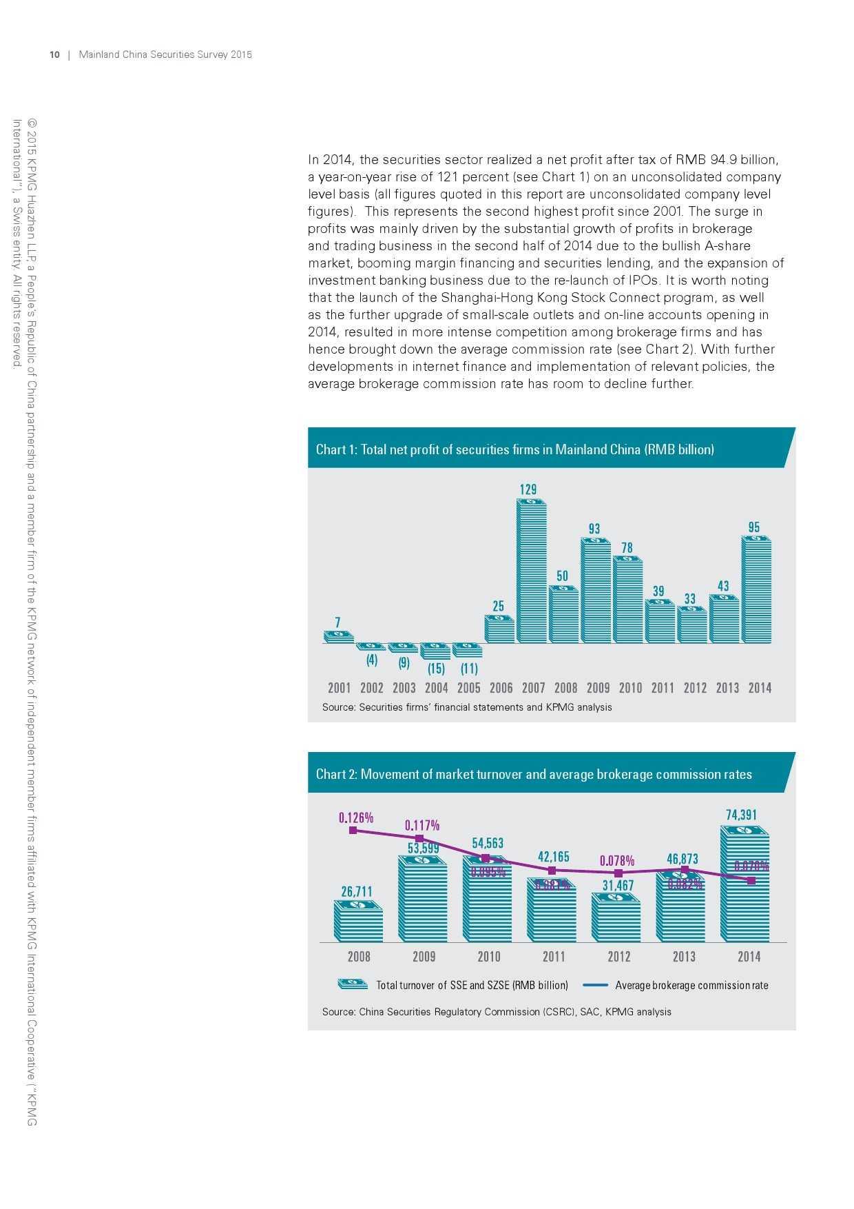 毕马威:2015年中国证券业调查报告_000012