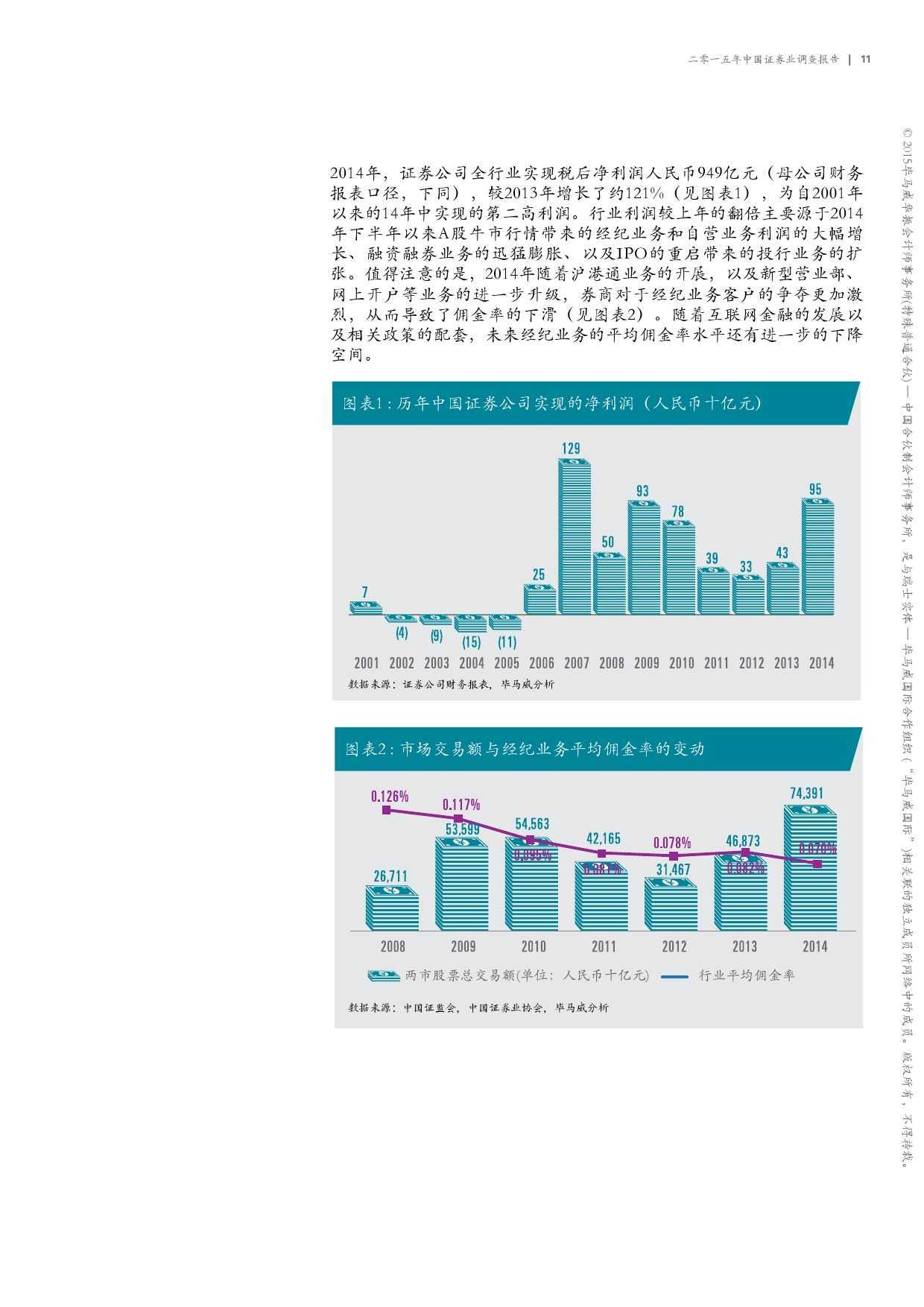 毕马威:2015年中国证券业调查报告_000013
