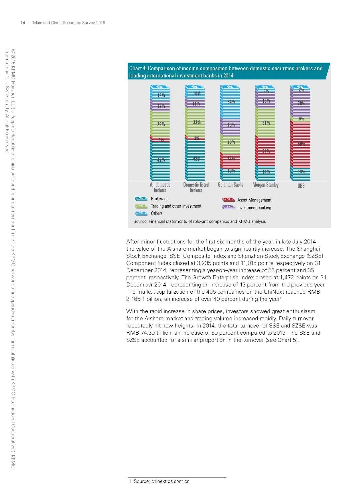 毕马威:2015年中国证券业调查报告_000016