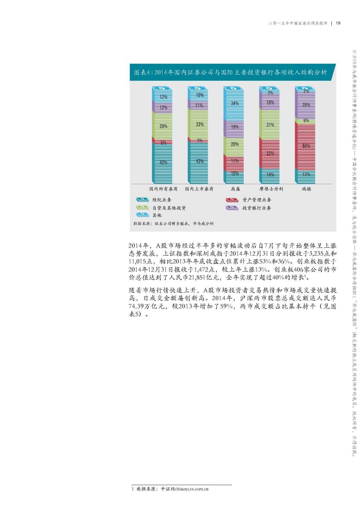 毕马威:2015年中国证券业调查报告_000017