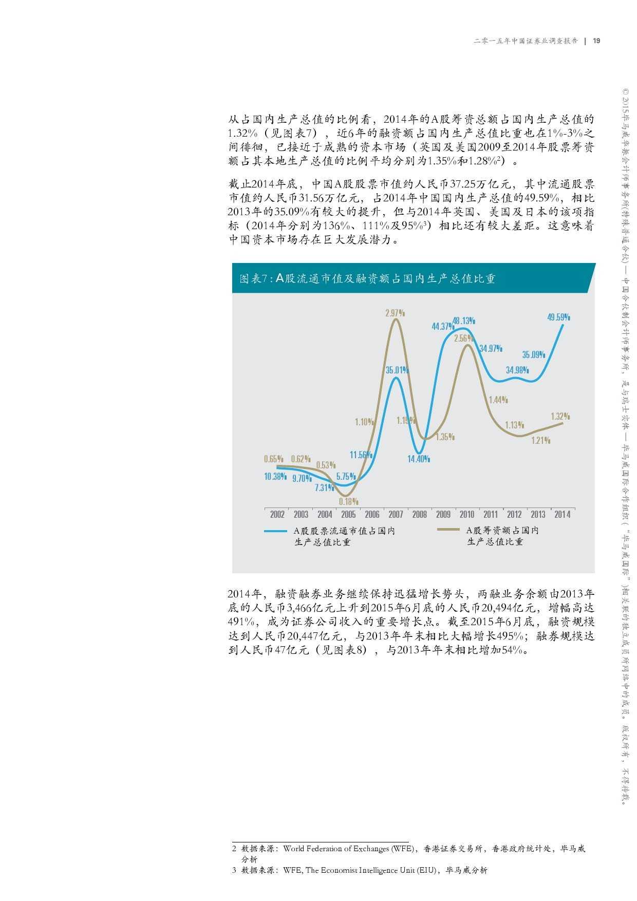 毕马威:2015年中国证券业调查报告_000021