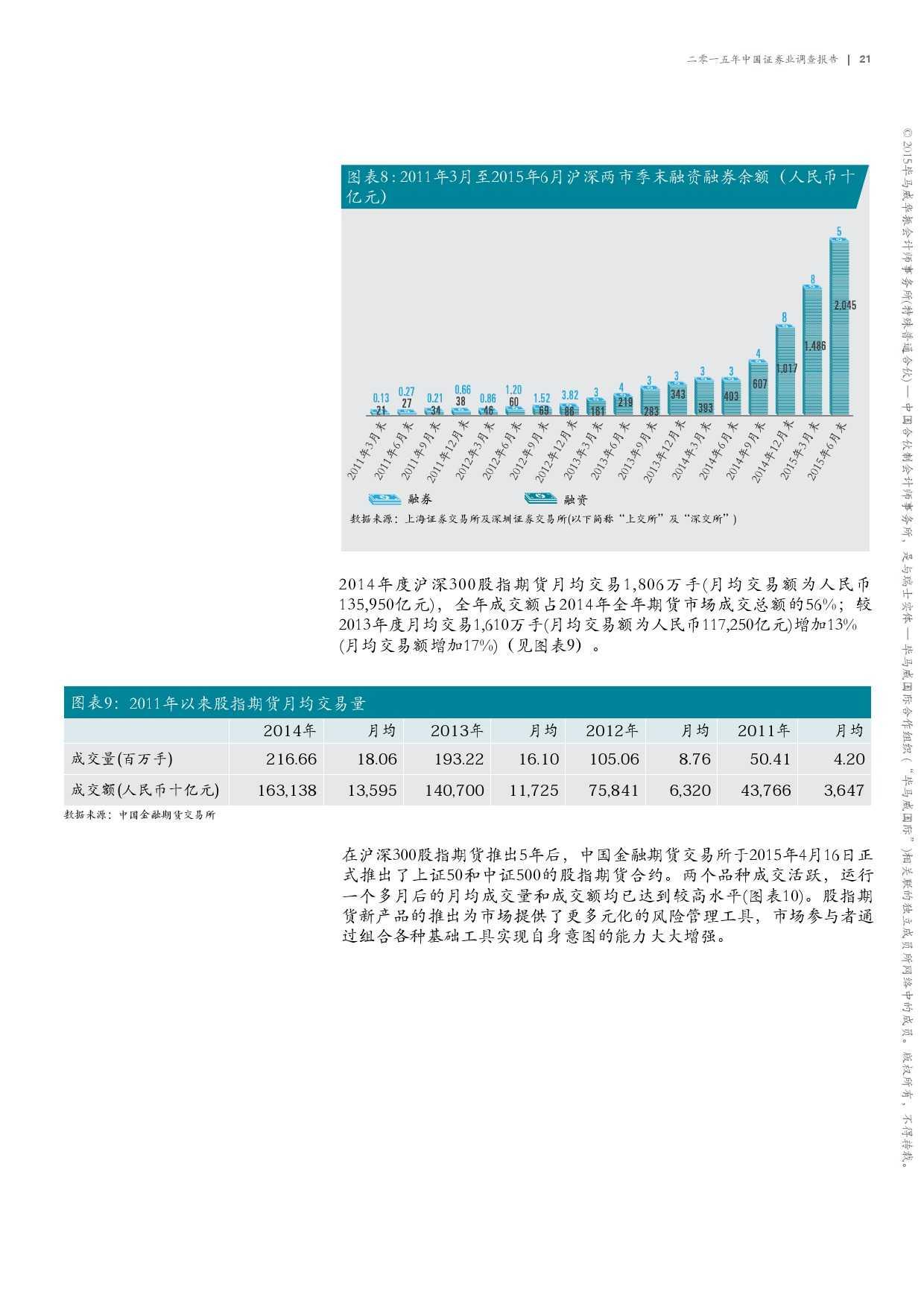 毕马威:2015年中国证券业调查报告_000023