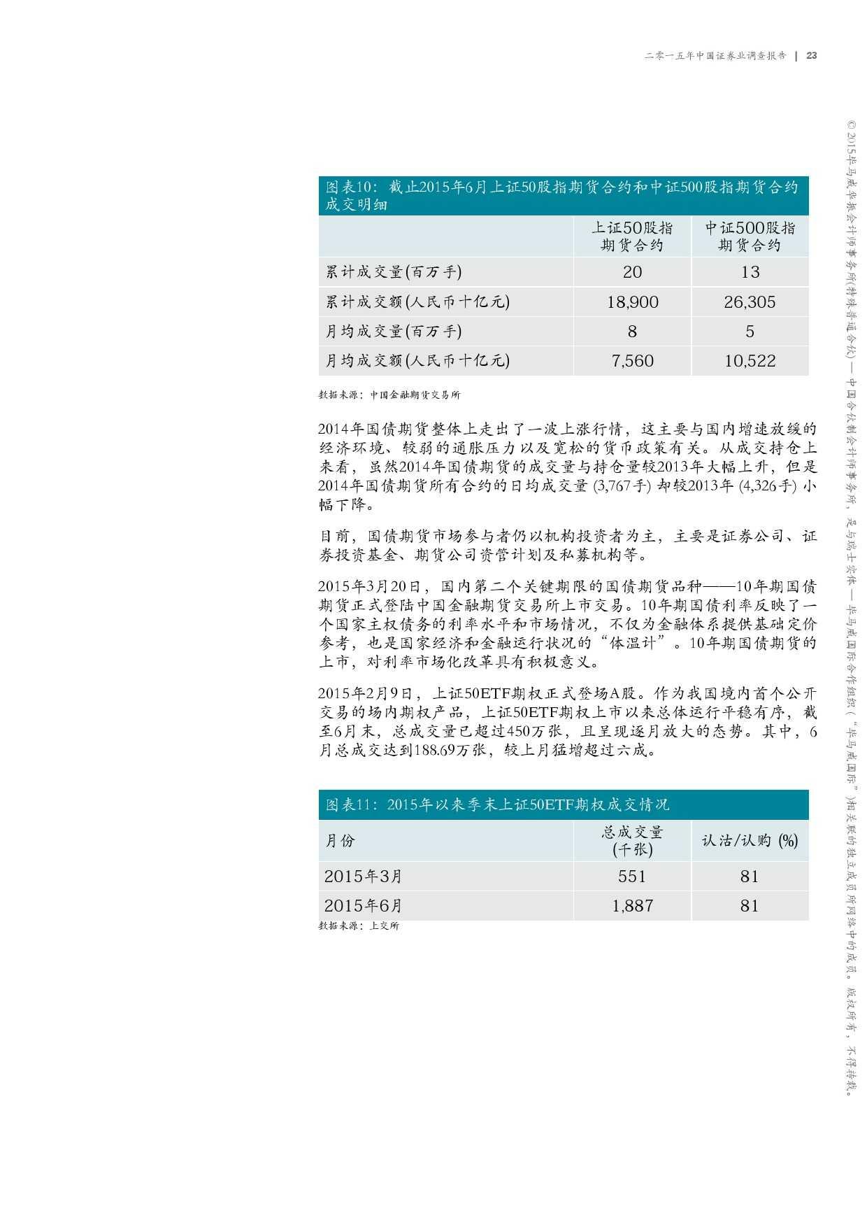 毕马威:2015年中国证券业调查报告_000025