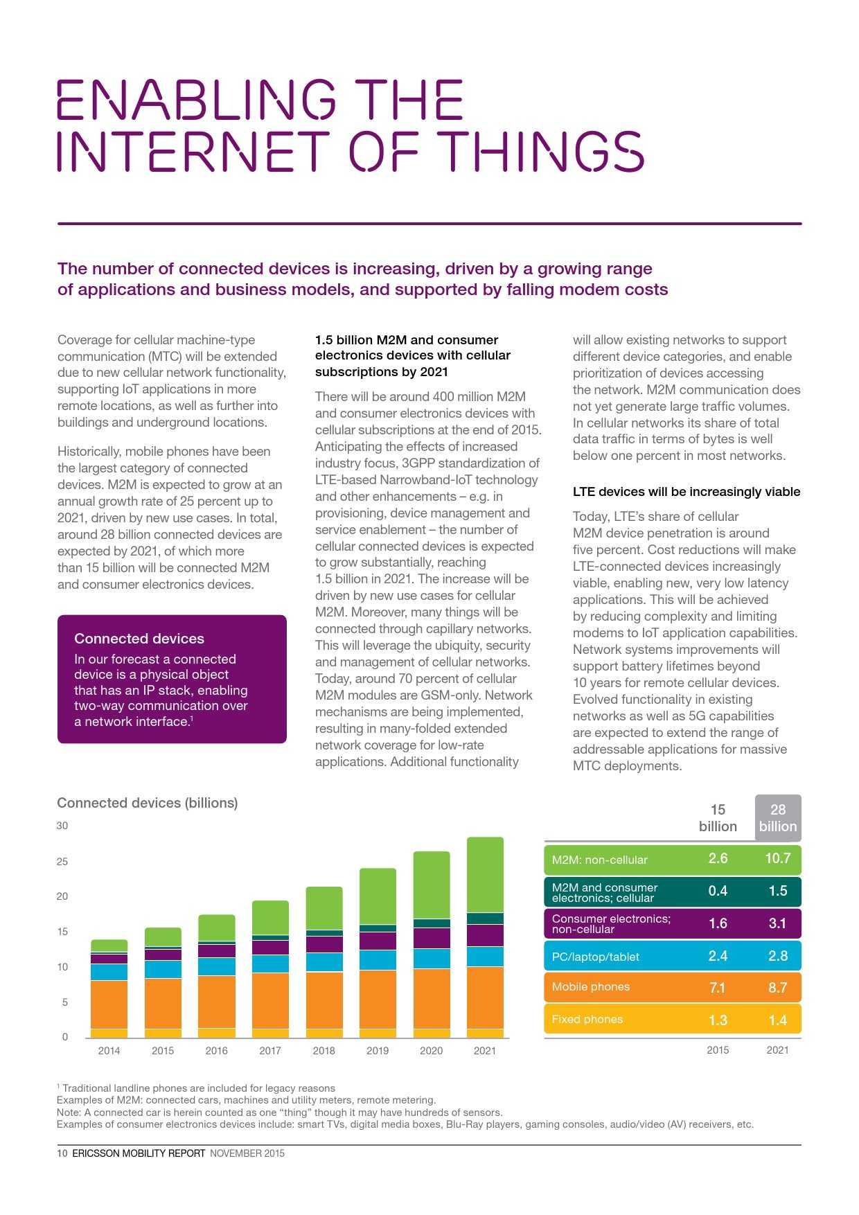 爱立信:2015年移动市场报告_000010