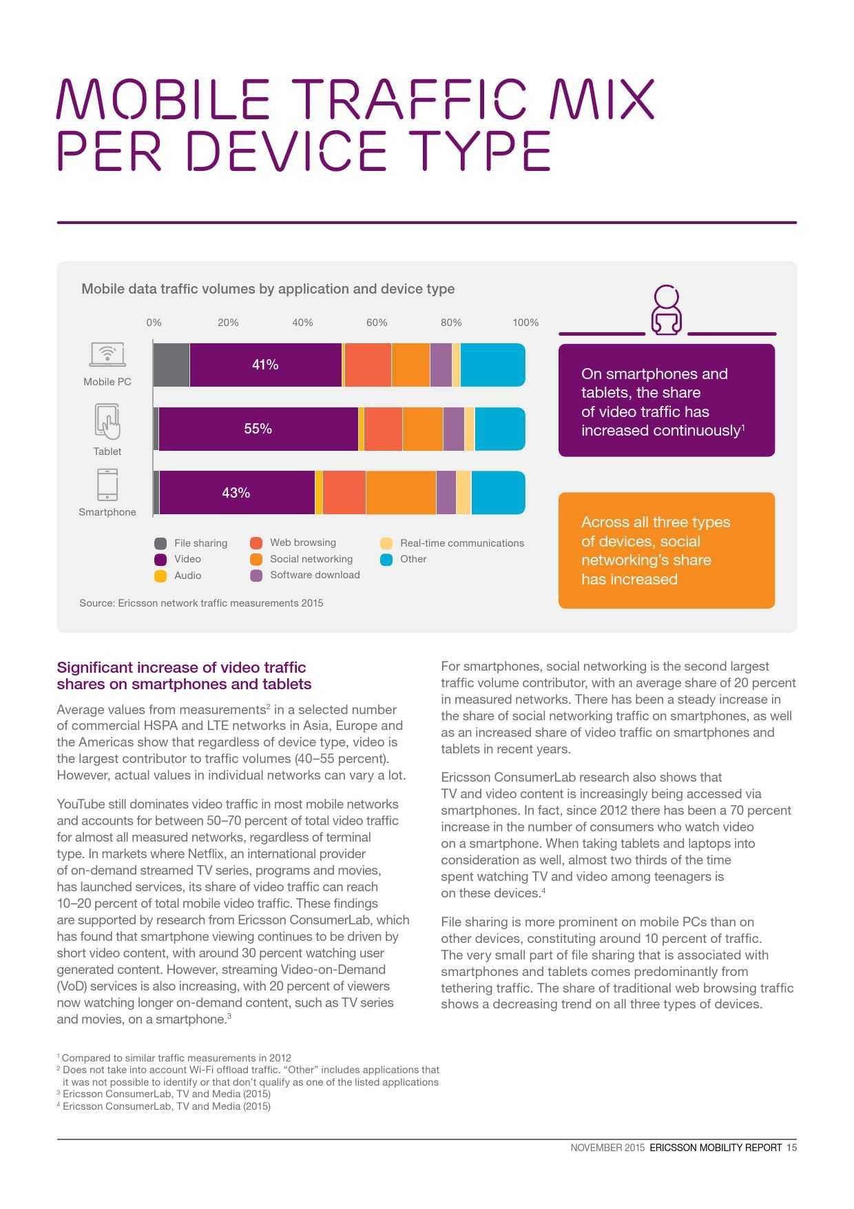 爱立信:2015年移动市场报告_000015