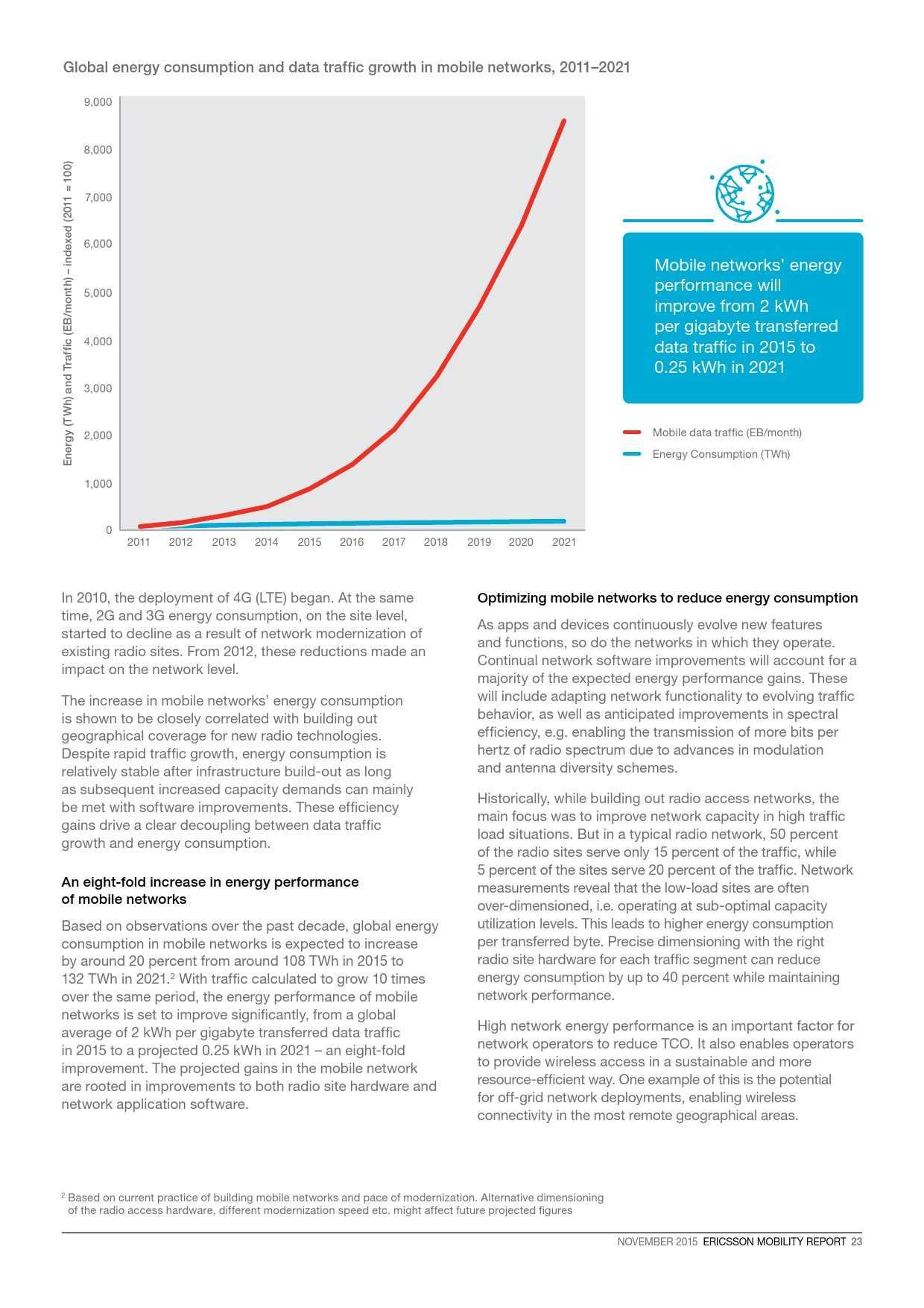 爱立信:2015年移动市场报告_000023