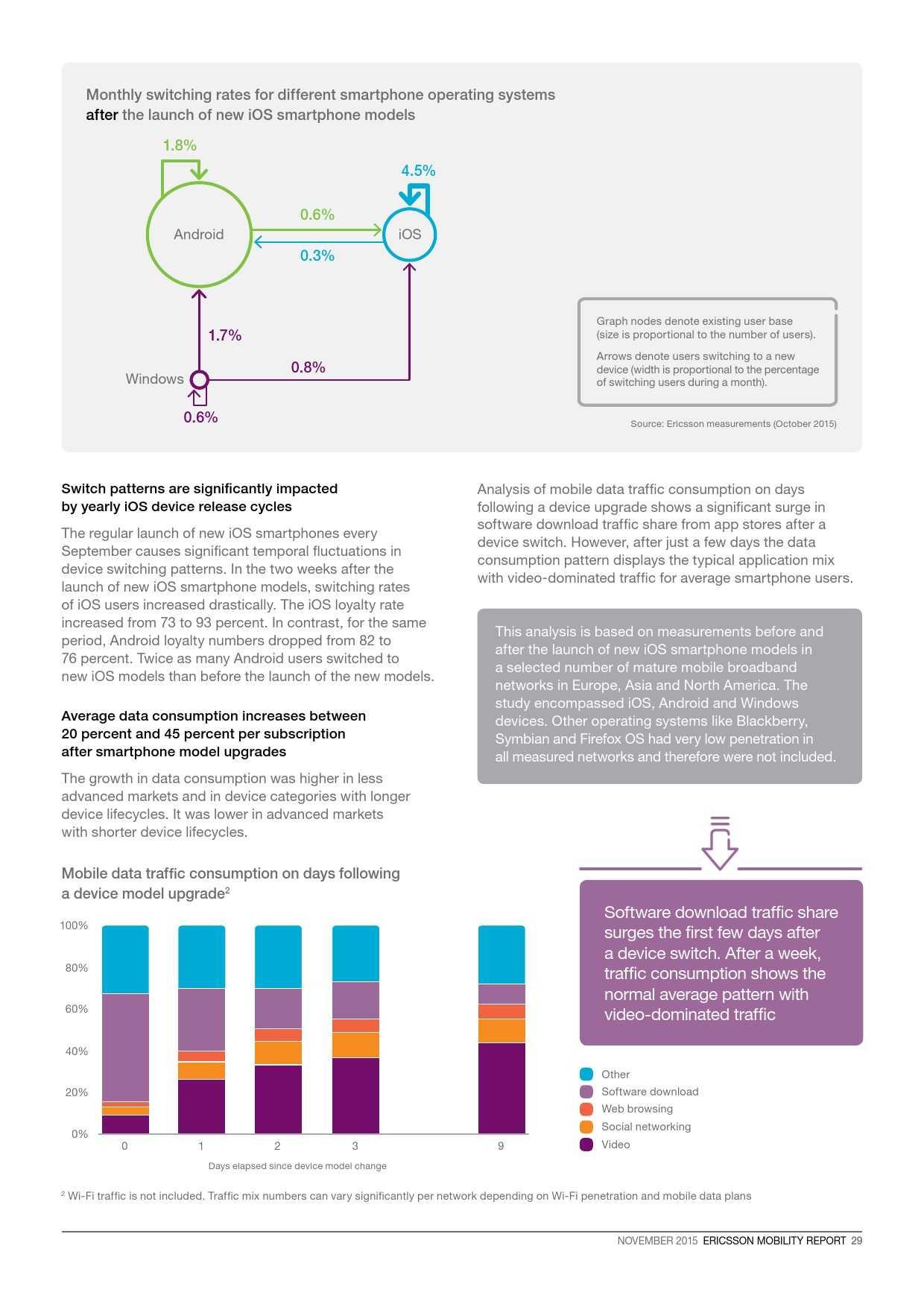 爱立信:2015年移动市场报告_000029