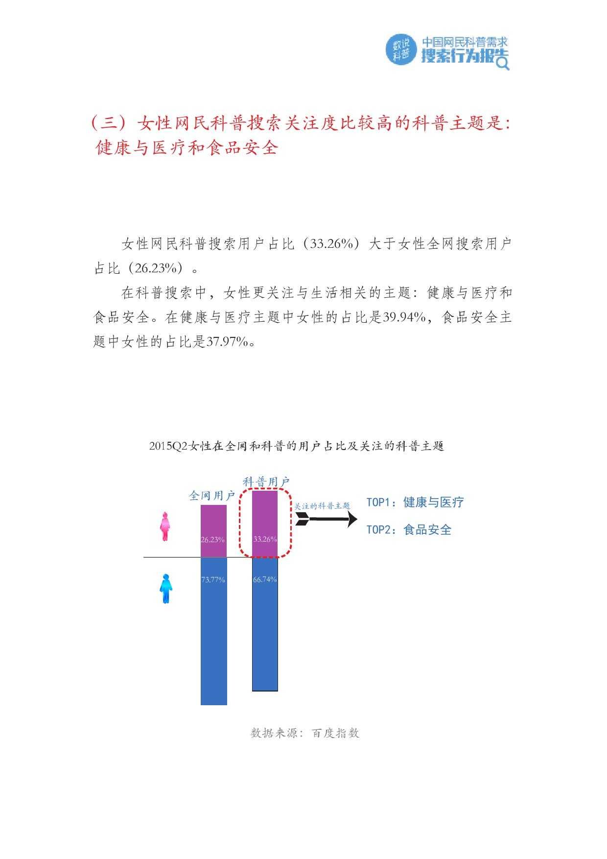百度:2015年Q2中国网民科普需求搜索行为报告_000007