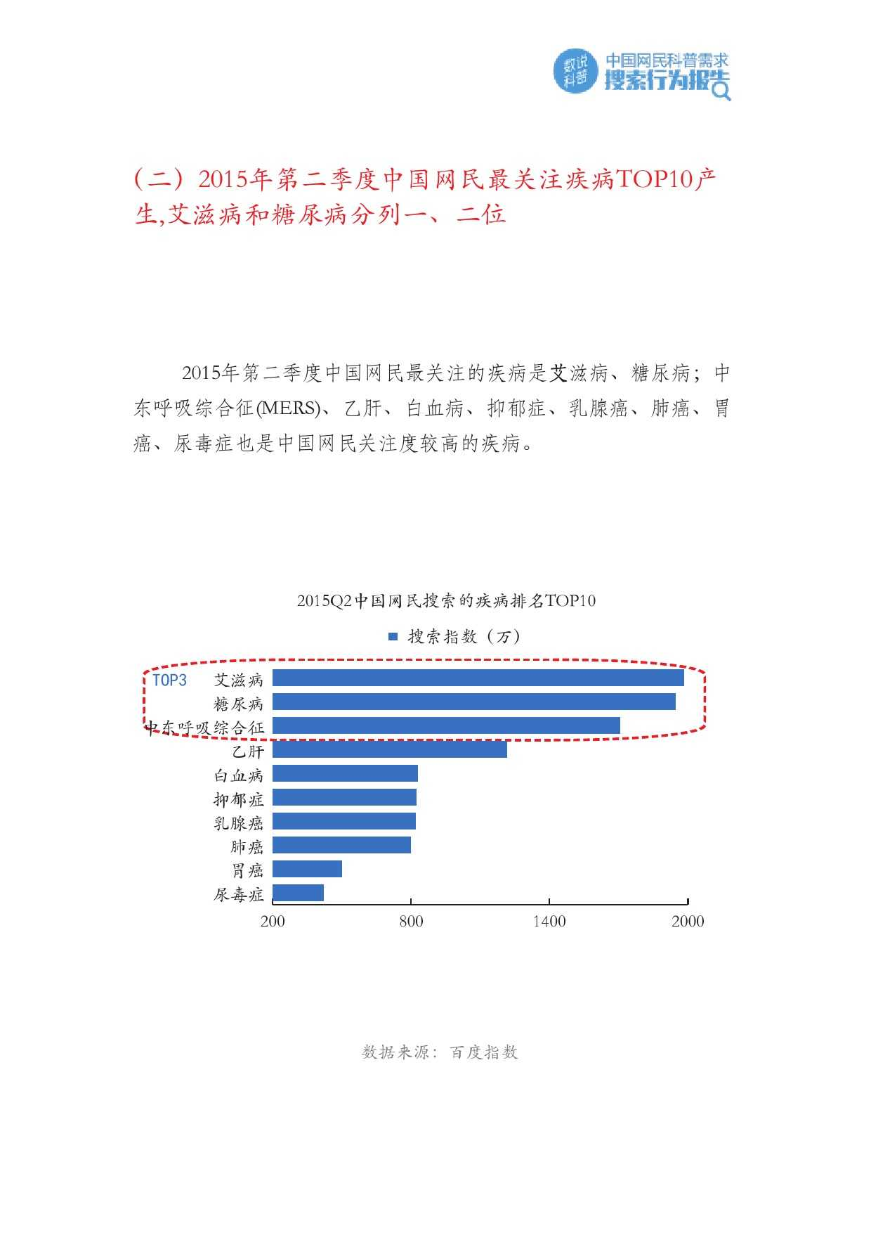 百度:2015年Q2中国网民科普需求搜索行为报告_000010