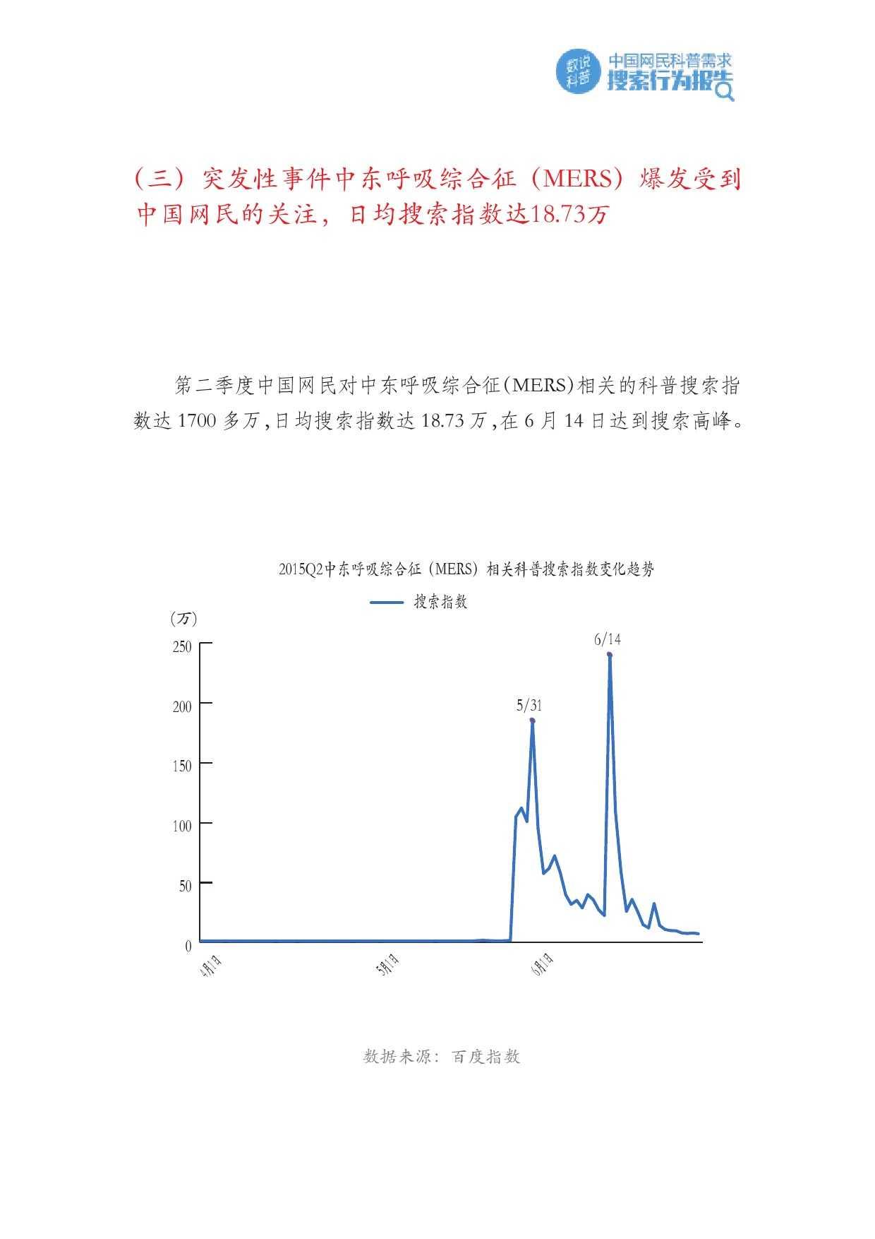百度:2015年Q2中国网民科普需求搜索行为报告_000011