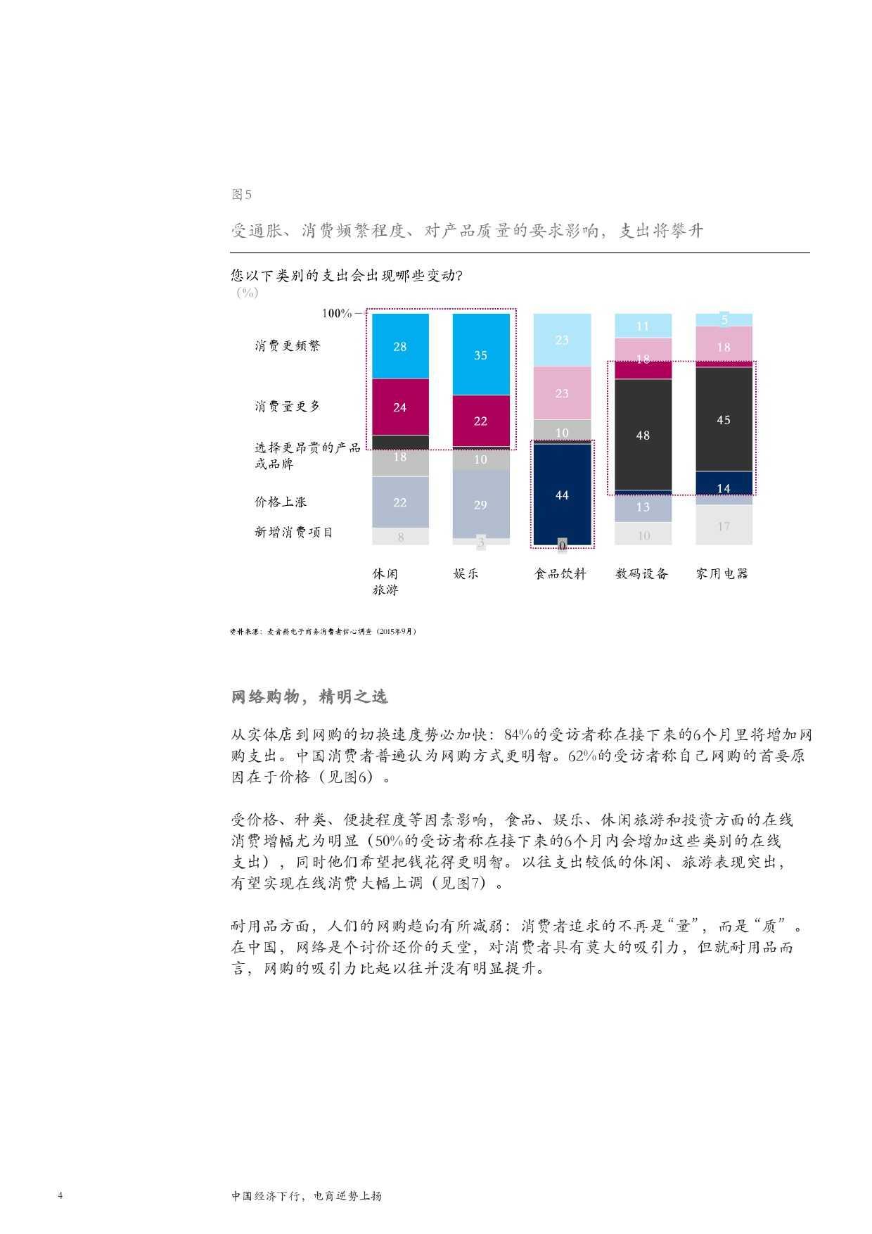 麦肯锡:中国经济下行,电商逆势上扬_000008