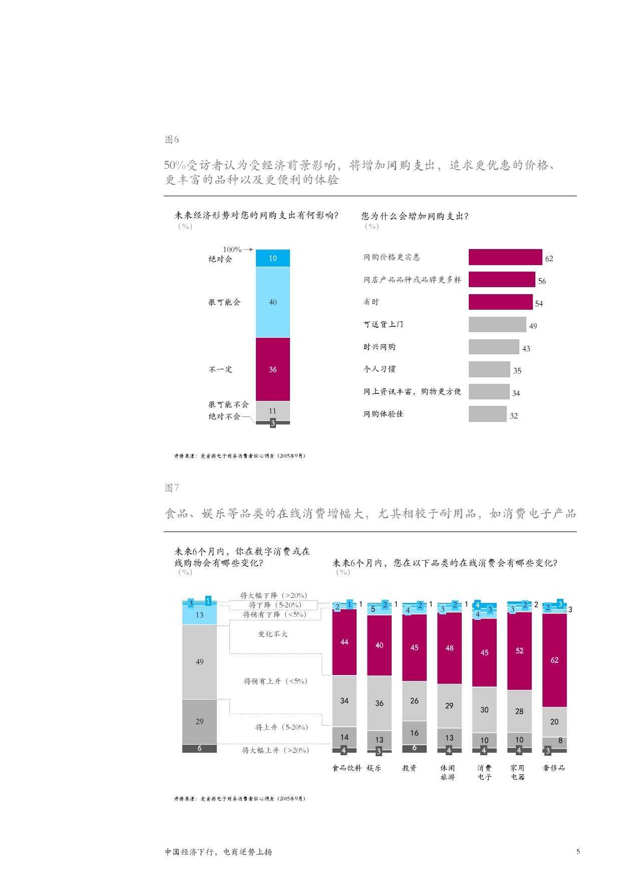 麦肯锡:中国经济下行,电商逆势上扬_000009