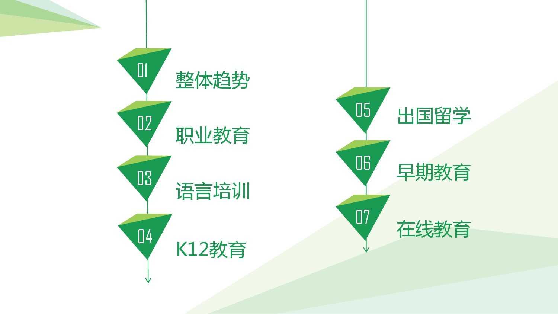 2014中国教育行业大数据白皮书_000003