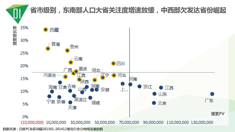 2014中国教育行业大数据白皮书_000008