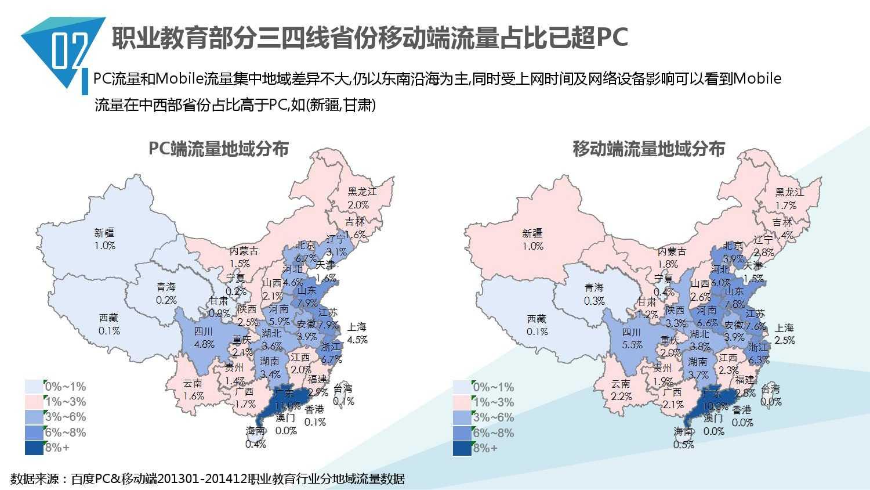 2014中国教育行业大数据白皮书_000015