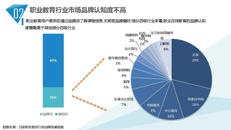 2014中国教育行业大数据白皮书_000016