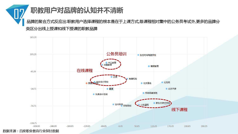 2014中国教育行业大数据白皮书_000017