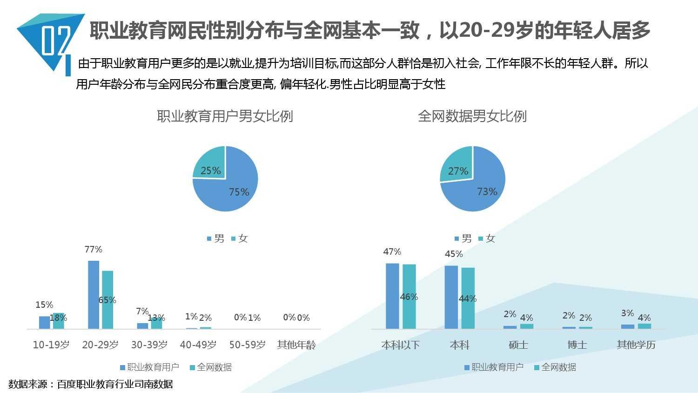 2014中国教育行业大数据白皮书_000019