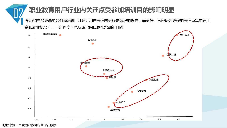 2014中国教育行业大数据白皮书_000020