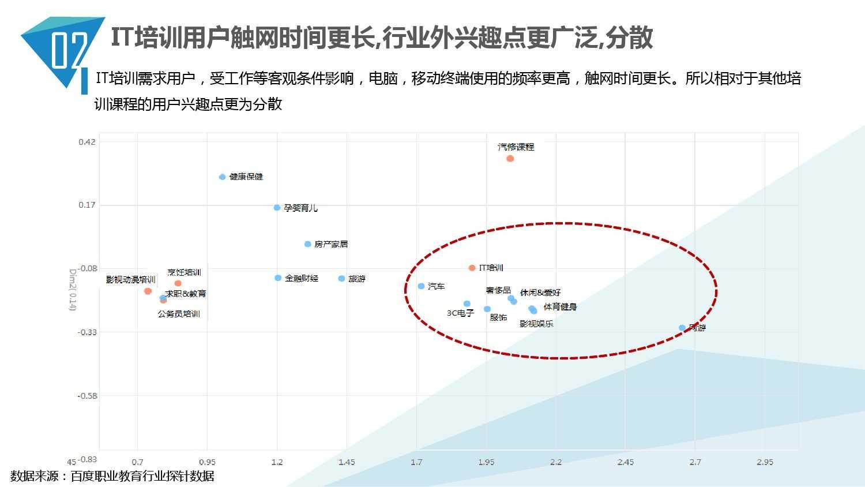 2014中国教育行业大数据白皮书_000021