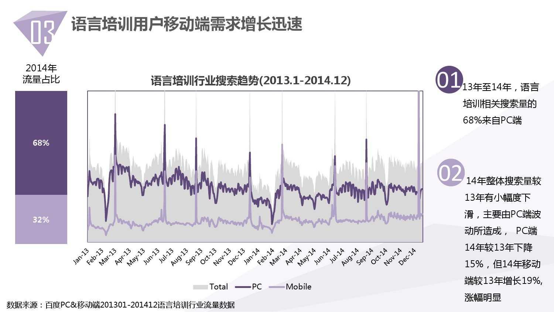 2014中国教育行业大数据白皮书_000025