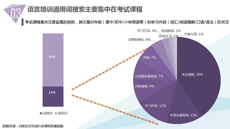 2014中国教育行业大数据白皮书_000030